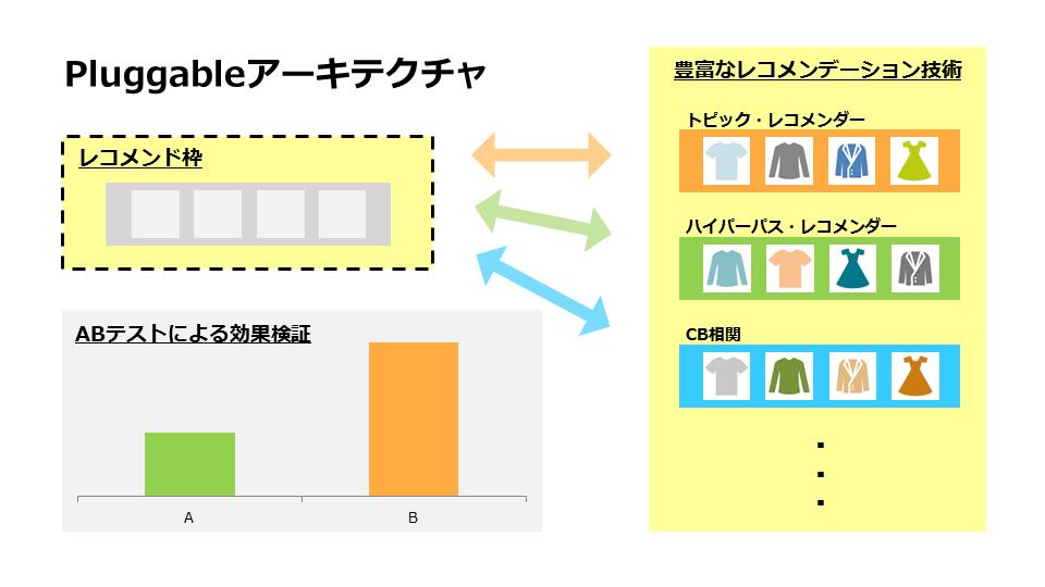 pluggable%e3%82%a2%e3%83%bc%e3%82%ad%e3%83%86%e3%82%af%e3%83%81%e3%83%a3_%e3%82%a4%e3%83%a9%e3%82%b9%e3%83%88