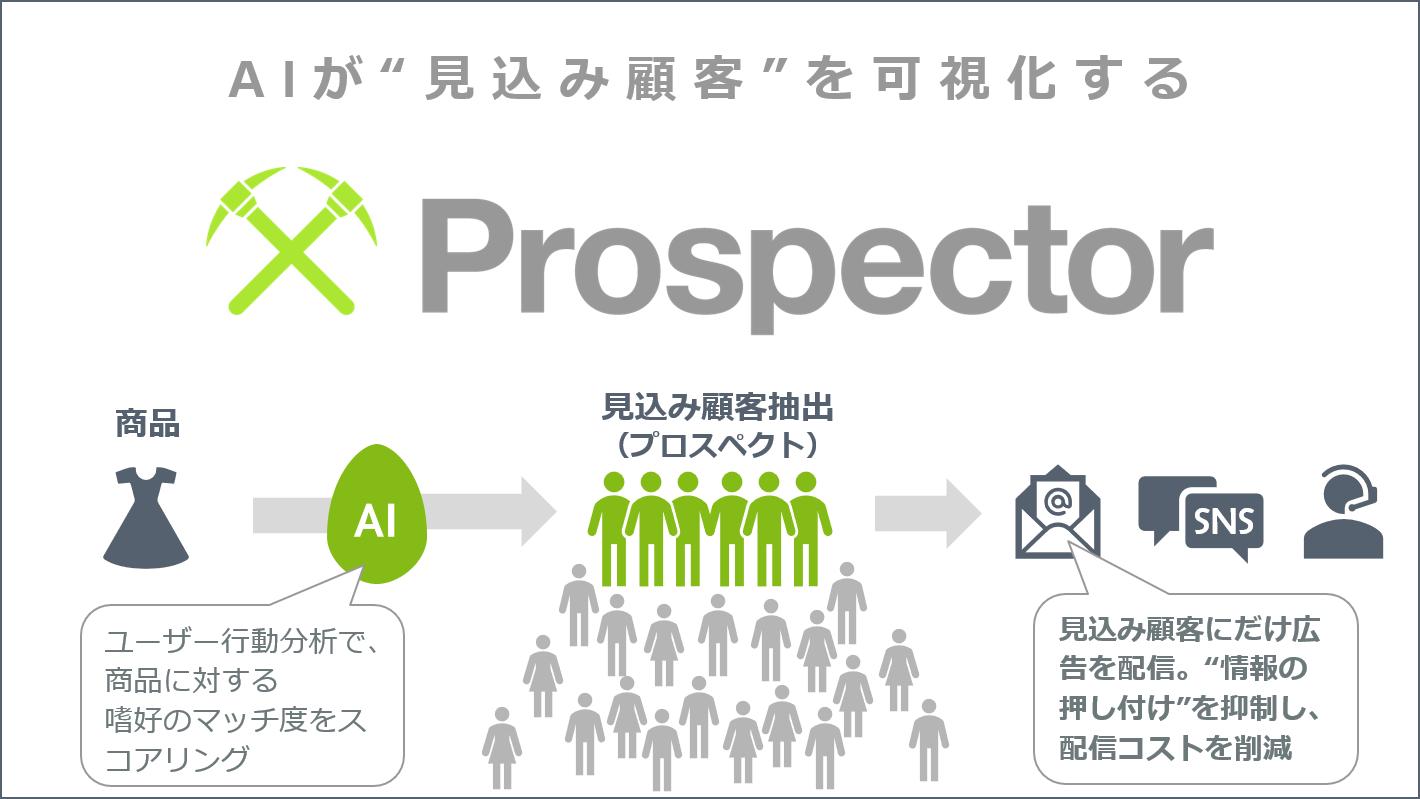 プロスペクター 概念図